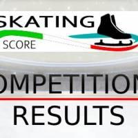 Icelab Interclub Cup - 2° parte - I risultati